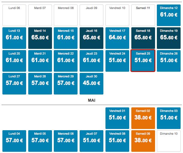 le prix des voyages