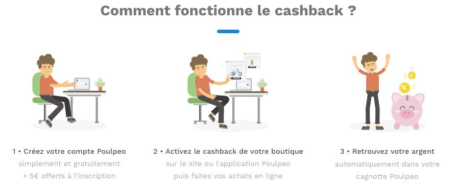 Comment fonctionne le cashback Poulpeo 2020