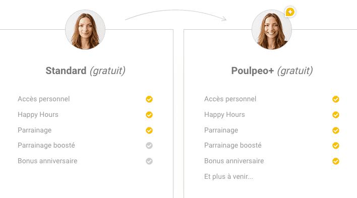 poulpeo + plus statut