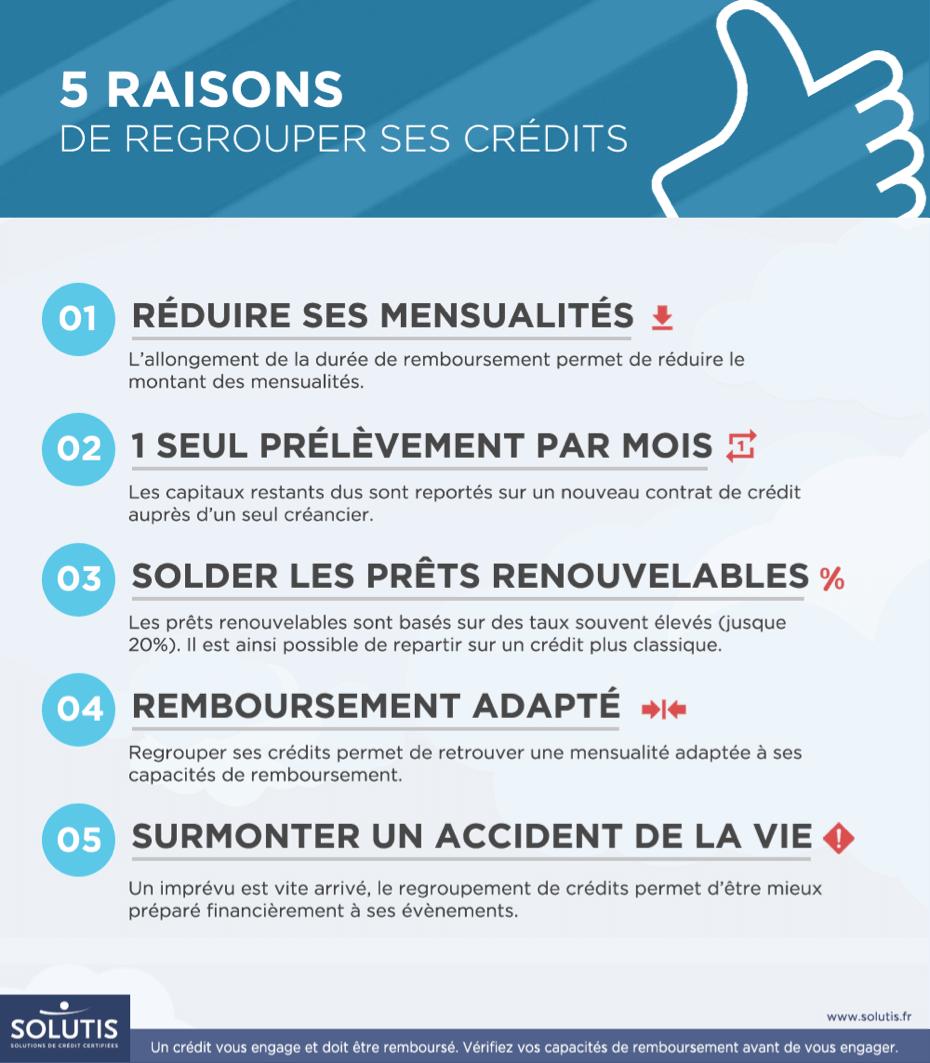 infographie 5 raisons de regrouper ses crédits