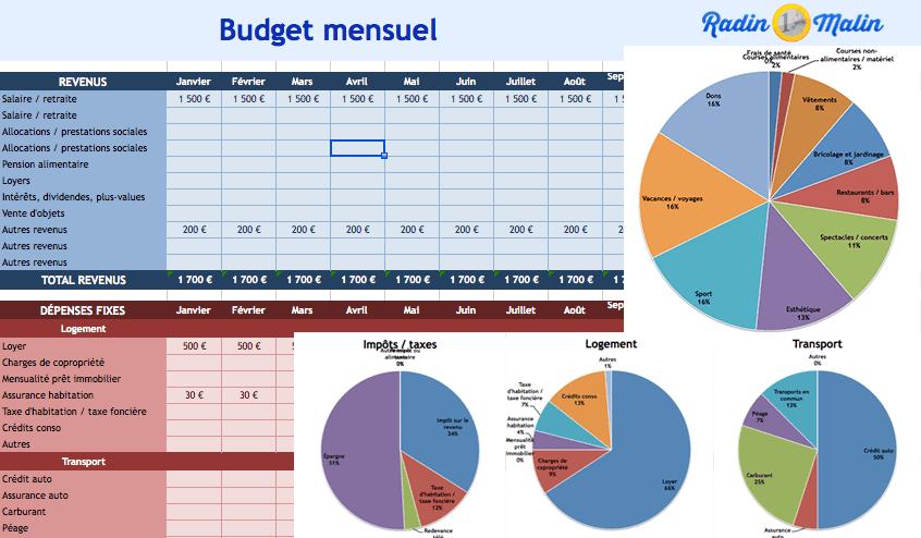 Budget mensuel familial excel gratuit Radin Malin